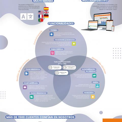 Infografía_Funcionalidades_TramitApp